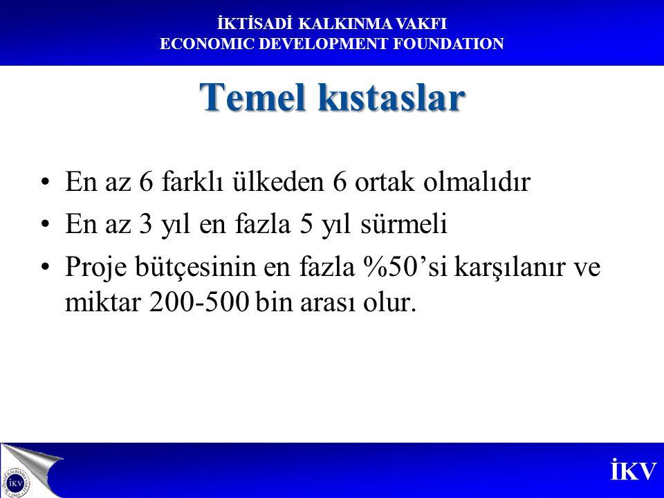 İKV İKTİSADİ KALKINMA VAKFI ECONOMIC DEVELOPMENT FOUNDATION Program Takvimi Son Başvuru: 1 Şubat 2010 Sonuçların Açıklaması: 31 Temmuz 2010 Başlangıç Tarihi: 1 Eylül 2010 Süre: En fazla 24 ay