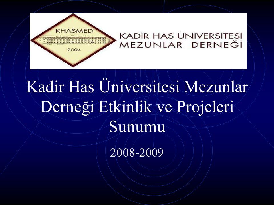 Kadir Has Üniversitesi Mezunlar Derneği Etkinlik ve Projeleri Sunumu 2008-2009