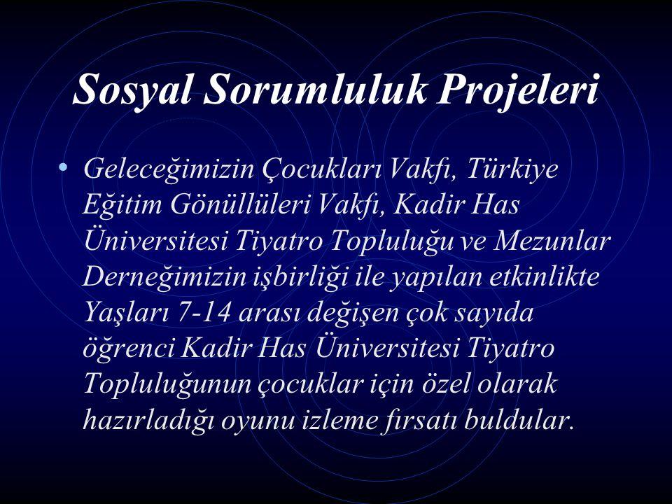 Sosyal Sorumluluk Projeleri Geleceğimizin Çocukları Vakfı, Türkiye Eğitim Gönüllüleri Vakfı, Kadir Has Üniversitesi Tiyatro Topluluğu ve Mezunlar Derneğimizin işbirliği ile yapılan etkinlikte Yaşları 7-14 arası değişen çok sayıda öğrenci Kadir Has Üniversitesi Tiyatro Topluluğunun çocuklar için özel olarak hazırladığı oyunu izleme fırsatı buldular.