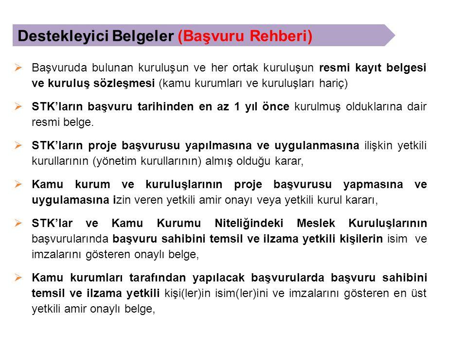 Destekleyici Belgeler (Başvuru Rehberi)  Başvuruda bulunan kuruluşun ve her ortak kuruluşun resmi kayıt belgesi ve kuruluş sözleşmesi (kamu kurumları