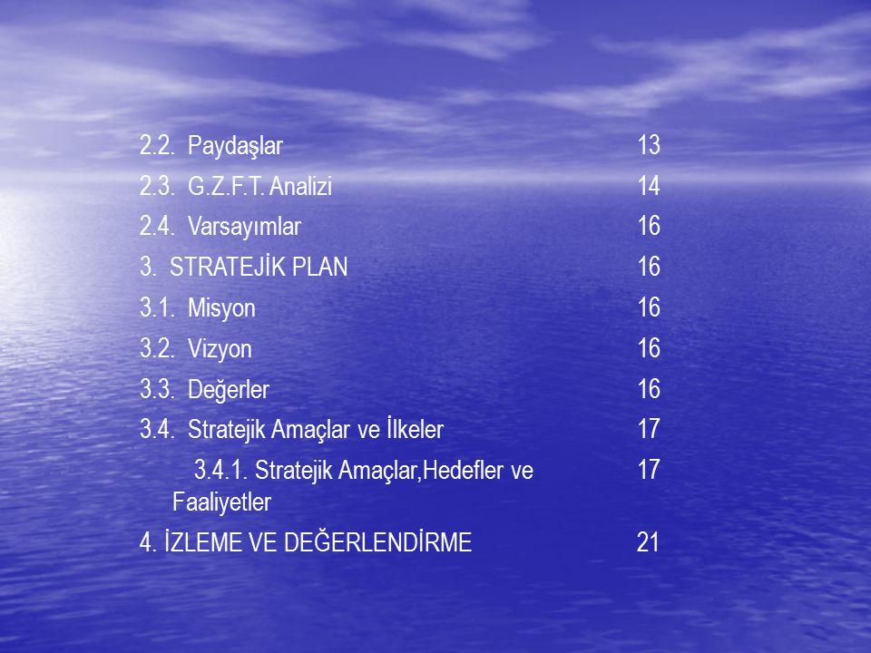 ÖNSÖZ Mersin Üniversitesi Sağlık Yüksekokulu Hemşirelik Bölümü 2007 – 2011 stratejik planı, 10.12.2003 tarihli ve 5018 sayılı Kamu Mali Yönetimi ve Kontrolü'' Kanunu'nun 9.