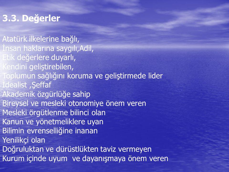 3.3. Değerler Atatürk ilkelerine bağlı, İnsan haklarına saygılı,Adil, Etik değerlere duyarlı, Kendini geliştirebilen, Toplumun sağlığını koruma ve gel