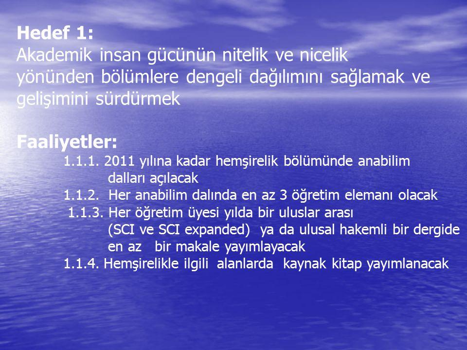 Hedef 1: Akademik insan gücünün nitelik ve nicelik yönünden bölümlere dengeli dağılımını sağlamak ve gelişimini sürdürmek Faaliyetler: 1.1.1. 2011 yıl