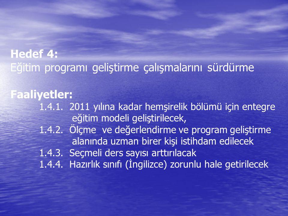 Hedef 4: Eğitim programı geliştirme çalışmalarını sürdürme Faaliyetler: 1.4.1. 2011 yılına kadar hemşirelik bölümü için entegre eğitim modeli geliştir