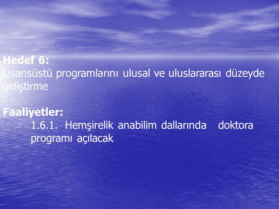 Hedef 6: Lisansüstü programlarını ulusal ve uluslararası düzeyde geliştirme Faaliyetler: 1.6.1. Hemşirelik anabilim dallarında doktora programı açılac