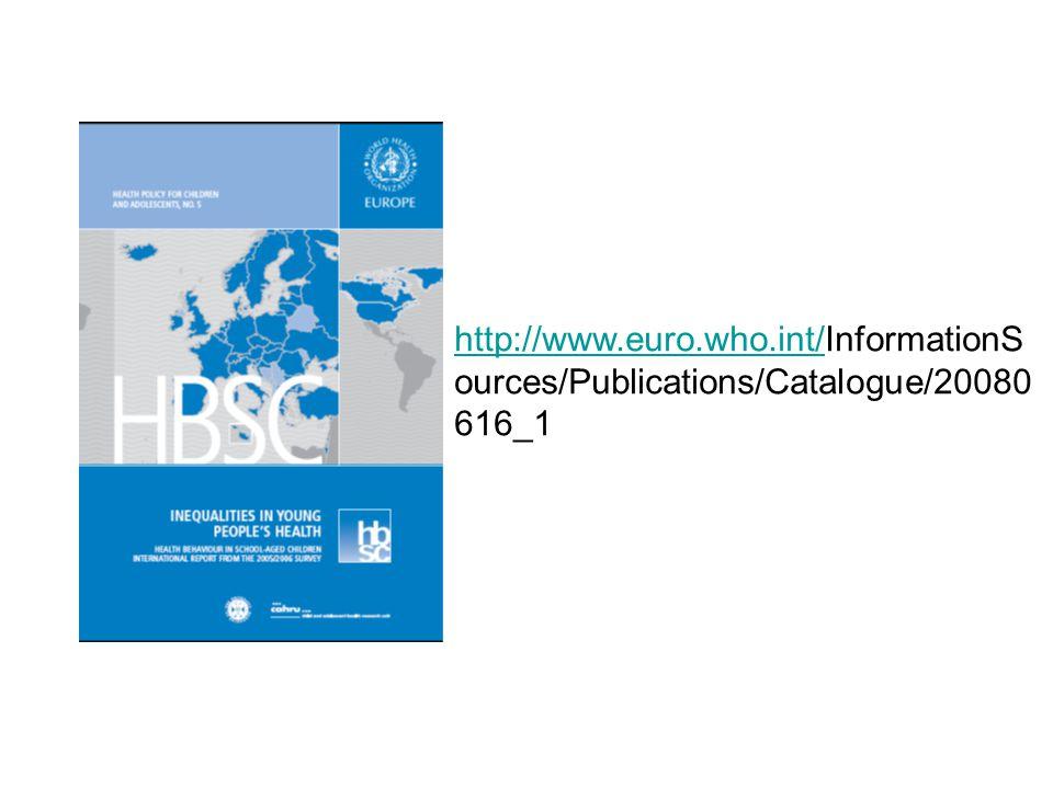 http://www.euro.who.int/http://www.euro.who.int/InformationS ources/Publications/Catalogue/20080 616_1