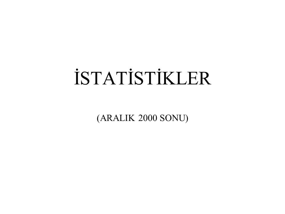 İSTATİSTİKLER (ARALIK 2000 SONU)