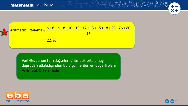 25 VERİ İŞLEME Aritmetik Ortalama = = 22,30 Veri Grubunun tüm değerleri aritmetik ortalamayı doğrudan etkilediğinden bu ölçümlerden en duyarlı olanı A