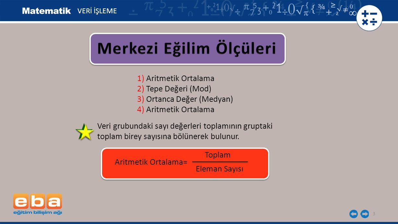 3 1) Aritmetik Ortalama 2) Tepe Değeri (Mod) 3) Ortanca Değer (Medyan) 4) Aritmetik Ortalama VERİ İŞLEME Veri grubundaki sayı değerleri toplamının gru