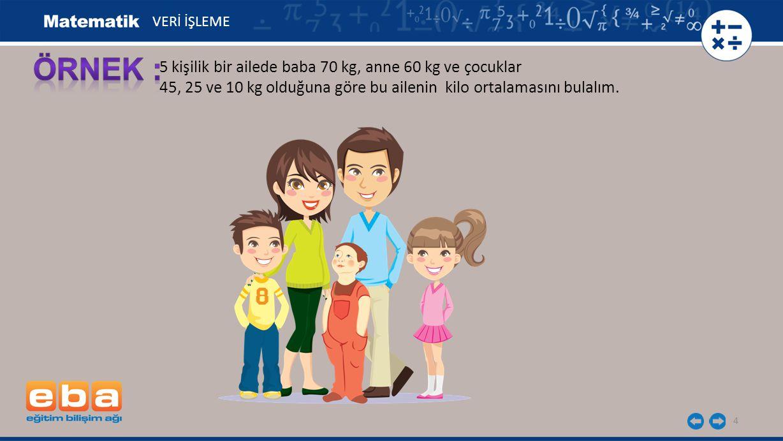 4 5 kişilik bir ailede baba 70 kg, anne 60 kg ve çocuklar 45, 25 ve 10 kg olduğuna göre bu ailenin kilo ortalamasını bulalım. VERİ İŞLEME