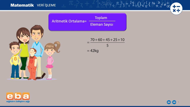 5 Aritmetik Ortalama= Toplam Eleman Sayısı