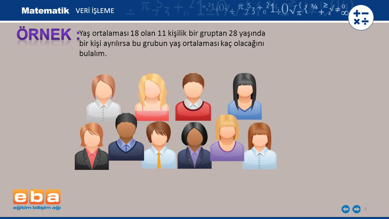 8 Yaş ortalaması 18 olan 11 kişilik bir gruptan 28 yaşında bir kişi ayrılırsa bu grubun yaş ortalaması kaç olacağını bulalım. VERİ İŞLEME
