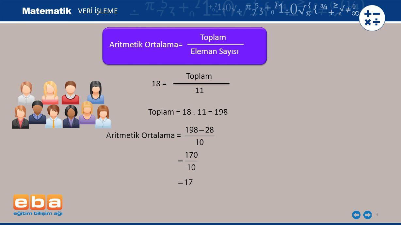 9 Aritmetik Ortalama= Toplam Eleman Sayısı 18 = Toplam 11 Toplam = 18. 11 = 198 Aritmetik Ortalama =