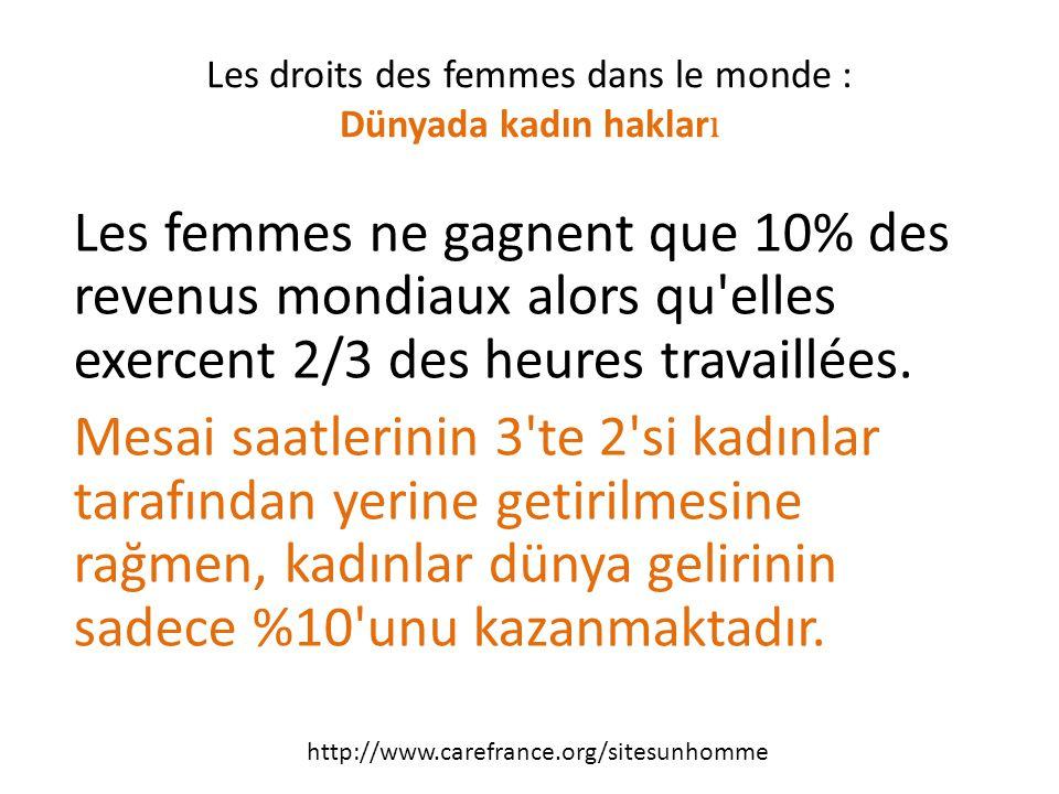 Les femmes ne gagnent que 10% des revenus mondiaux alors qu elles exercent 2/3 des heures travaillées.