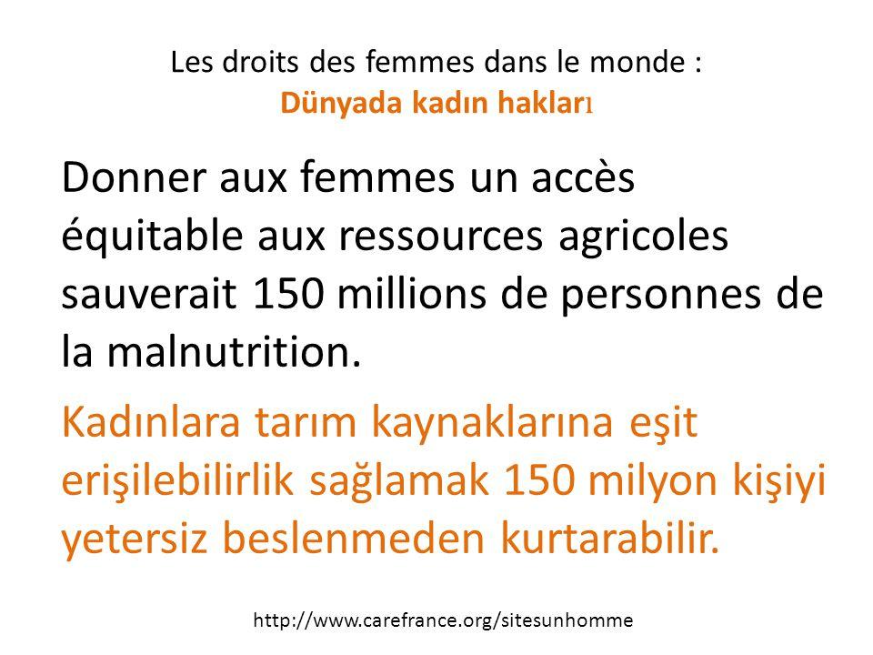 Donner aux femmes un accès équitable aux ressources agricoles sauverait 150 millions de personnes de la malnutrition.