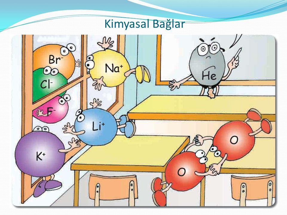Bazı atomlar elektron vererek pozitif yüklü iyon oluştururken bazı atomlar da elektron alarak negatif yüklü iyon oluştururlar.