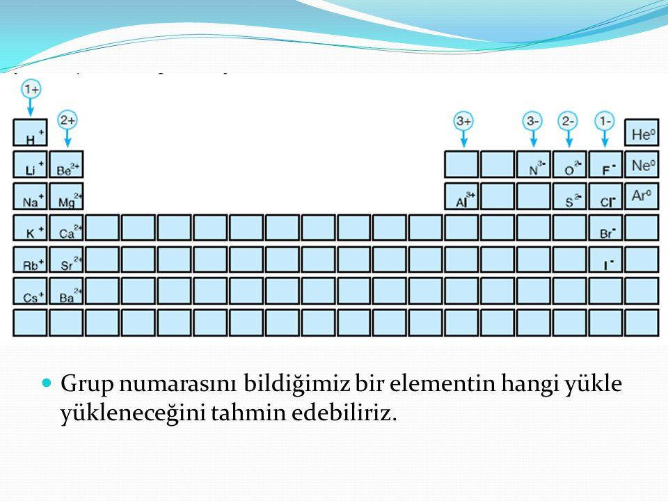 Grup numarasını bildiğimiz bir elementin hangi yükle yükleneceğini tahmin edebiliriz.