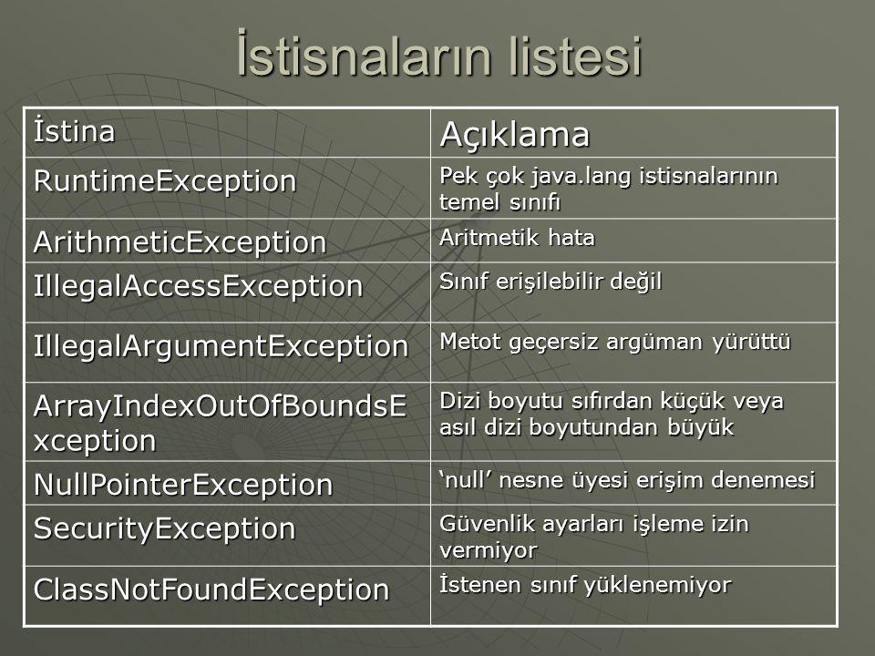 İstisnaların listesi İstinaAçıklama RuntimeException Pek çok java.lang istisnalarının temel sınıfı ArithmeticException Aritmetik hata IllegalAccessException Sınıf erişilebilir değil IllegalArgumentException Metot geçersiz argüman yürüttü ArrayIndexOutOfBoundsE xception Dizi boyutu sıfırdan küçük veya asıl dizi boyutundan büyük NullPointerException 'null' nesne üyesi erişim denemesi SecurityException Güvenlik ayarları işleme izin vermiyor ClassNotFoundException İstenen sınıf yüklenemiyor