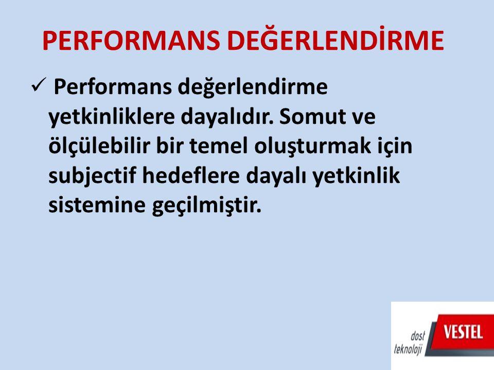 PERFORMANS DEĞERLENDİRME Performans değerlendirme yetkinliklere dayalıdır. Somut ve ölçülebilir bir temel oluşturmak için subjectif hedeflere dayalı y