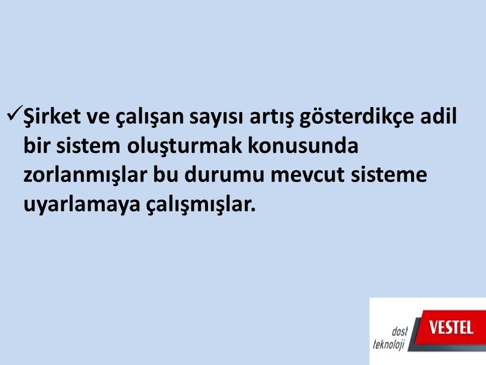 Türkiye'de ise Manisa Vestel City, İstanbul İTÜ Teknopark ve ODTÜ Teknopark'taki merkezlerde AR-GE faaliyetlerini yürütüyor.
