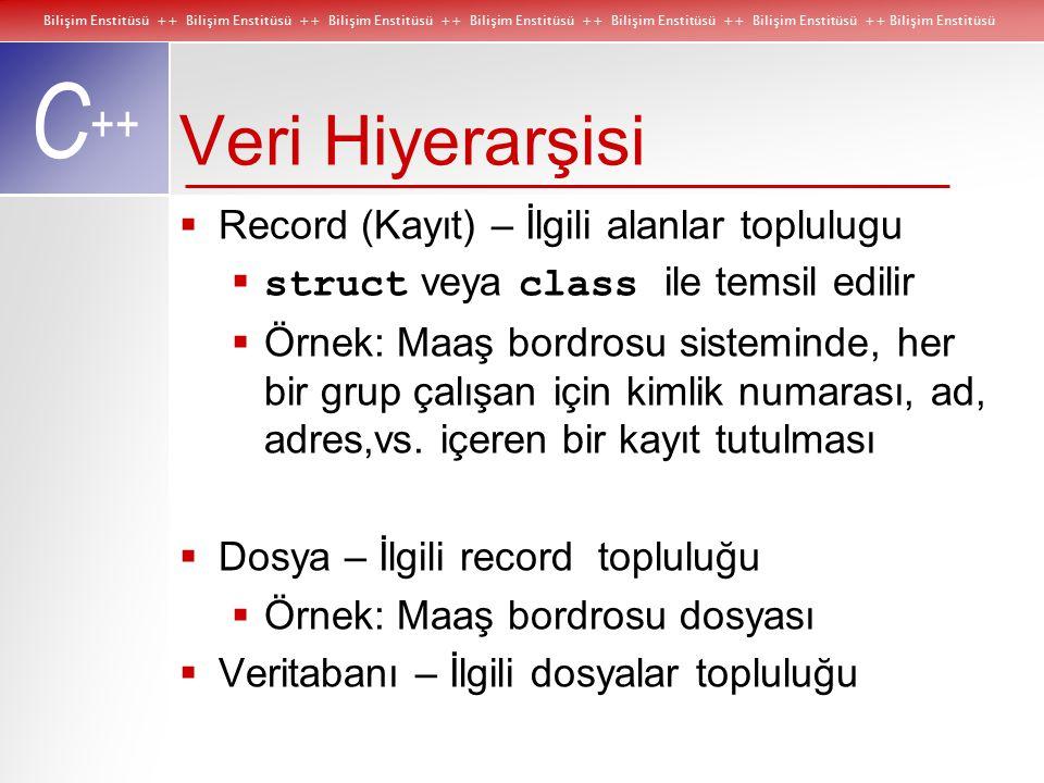 Bilişim Enstitüsü ++ Bilişim Enstitüsü ++ Bilişim Enstitüsü ++ Bilişim Enstitüsü ++ Bilişim Enstitüsü ++ Bilişim Enstitüsü ++ Bilişim Enstitüsü C ++ Veri Hiyerarşisi  Record (Kayıt) – İlgili alanlar toplulugu  struct veya class ile temsil edilir  Örnek: Maaş bordrosu sisteminde, her bir grup çalışan için kimlik numarası, ad, adres,vs.