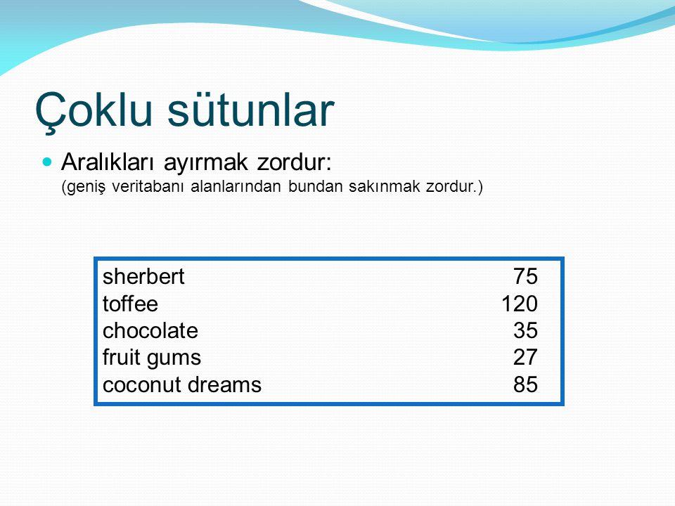 Çoklu sütunlar Aralıkları ayırmak zordur: (geniş veritabanı alanlarından bundan sakınmak zordur.) sherbert75 toffee120 chocolate35 fruit gums27 coconu
