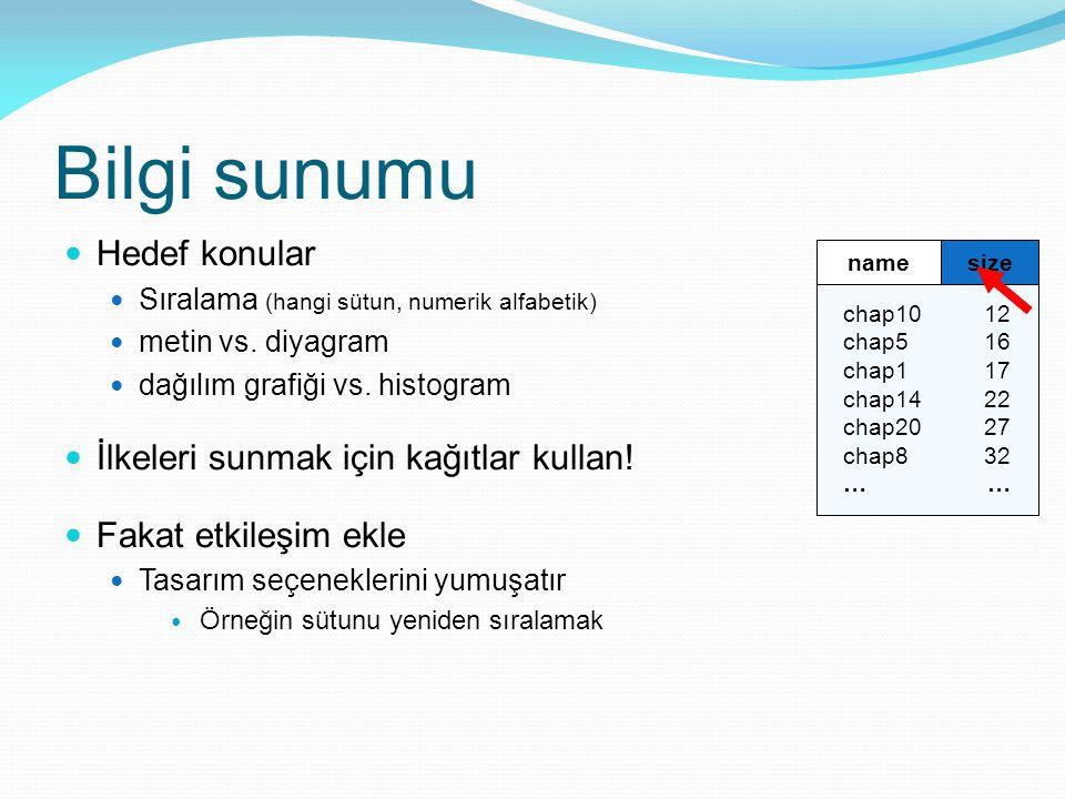 Bilgi sunumu Hedef konular Sıralama (hangi sütun, numerik alfabetik) metin vs. diyagram dağılım grafiği vs. histogram İlkeleri sunmak için kağıtlar ku