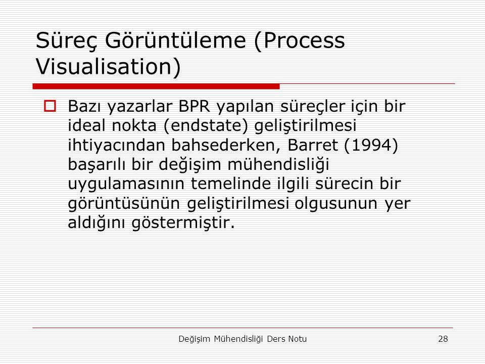 Süreç Görüntüleme (Process Visualisation)  Bazı yazarlar BPR yapılan süreçler için bir ideal nokta (endstate) geliştirilmesi ihtiyacından bahsederken, Barret (1994) başarılı bir değişim mühendisliği uygulamasının temelinde ilgili sürecin bir görüntüsünün geliştirilmesi olgusunun yer aldığını göstermiştir.
