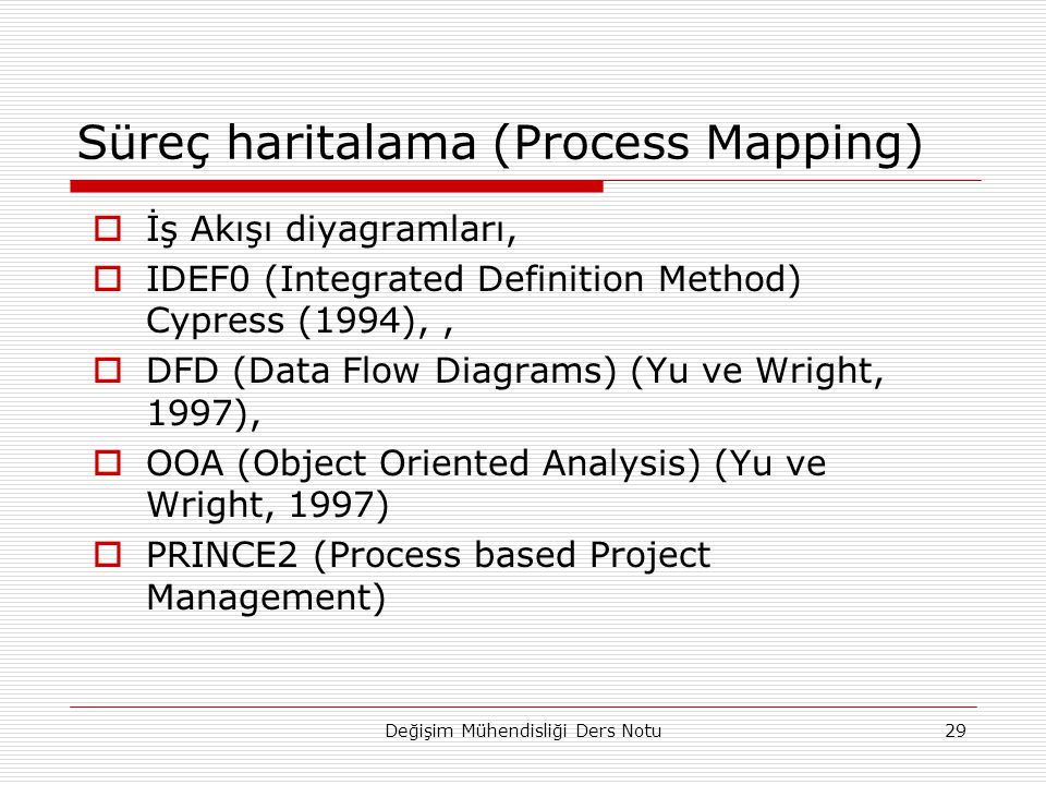Süreç haritalama (Process Mapping)  İş Akışı diyagramları,  IDEF0 (Integrated Definition Method) Cypress (1994),,  DFD (Data Flow Diagrams) (Yu ve Wright, 1997),  OOA (Object Oriented Analysis) (Yu ve Wright, 1997)  PRINCE2 (Process based Project Management) Değişim Mühendisliği Ders Notu29