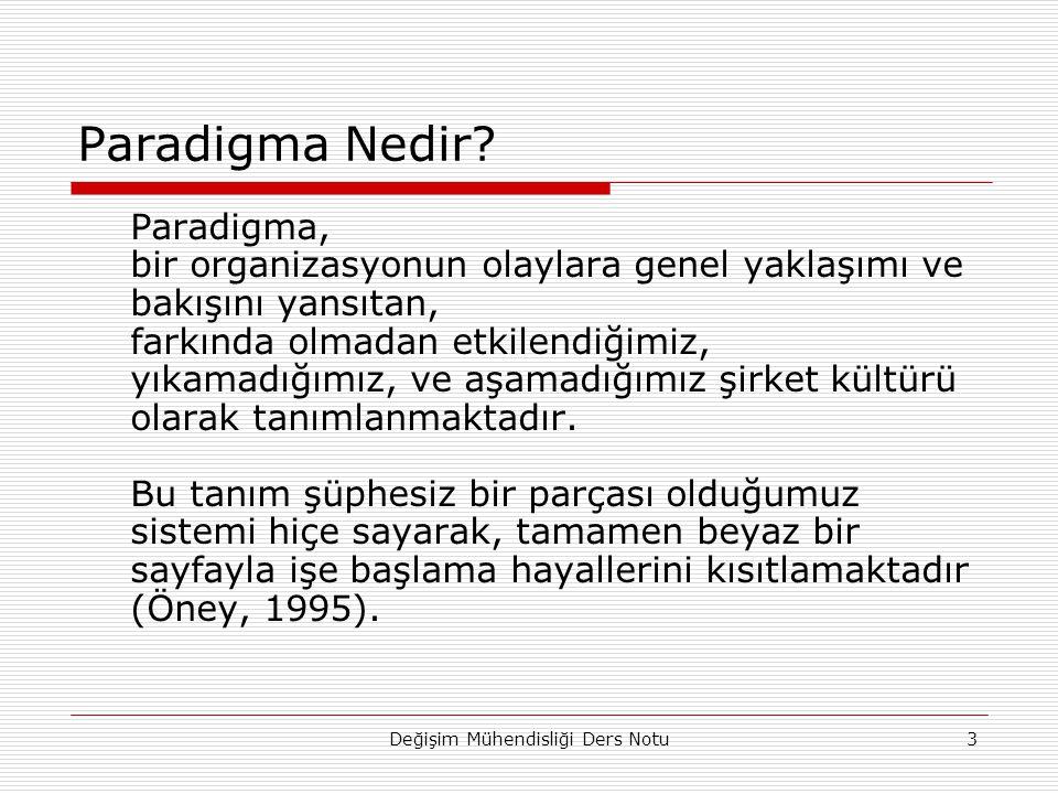 Değişim Mühendisliği Ders Notu3 Paradigma Nedir.