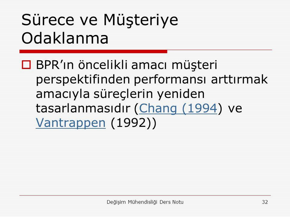 Sürece ve Müşteriye Odaklanma  BPR'ın öncelikli amacı müşteri perspektifinden performansı arttırmak amacıyla süreçlerin yeniden tasarlanmasıdır (Chang (1994) ve Vantrappen (1992))Chang (1994 Vantrappen Değişim Mühendisliği Ders Notu32