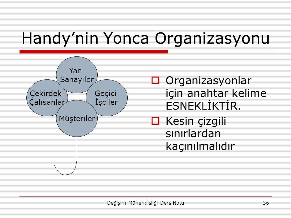 Değişim Mühendisliği Ders Notu36 Handy'nin Yonca Organizasyonu  Organizasyonlar için anahtar kelime ESNEKLİKTİR.  Kesin çizgili sınırlardan kaçınılm