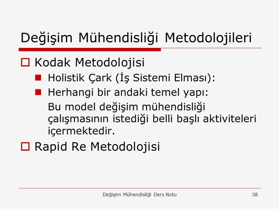 Değişim Mühendisliği Ders Notu38 Değişim Mühendisliği Metodolojileri  Kodak Metodolojisi Holistik Çark (İş Sistemi Elması): Herhangi bir andaki temel yapı: Bu model değişim mühendisliği çalışmasının istediği belli başlı aktiviteleri içermektedir.
