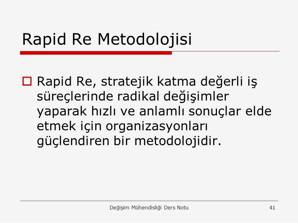 Değişim Mühendisliği Ders Notu41 Rapid Re Metodolojisi  Rapid Re, stratejik katma değerli iş süreçlerinde radikal değişimler yaparak hızlı ve anlamlı sonuçlar elde etmek için organizasyonları güçlendiren bir metodolojidir.