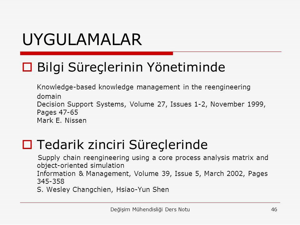 UYGULAMALAR  Bilgi Süreçlerinin Yönetiminde Knowledge-based knowledge management in the reengineering domain Decision Support Systems, Volume 27, Issues 1-2, November 1999, Pages 47-65 Mark E.
