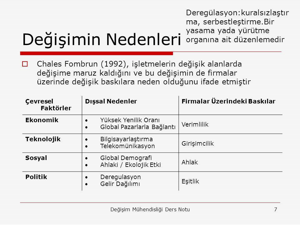 Değişim Mühendisliği Ders Notu18 Bir değişim mühendisliği projesi uygulamak;  Bir değişim mühendisliği projesi uygulamak, birçok problemi beraberinde getirmekle birlikte, bu problemlerin üstesinden yapılanmış, sistematik ve hırslı bir çalışmayla, bir organizasyonun ağır ve bürokratik yapısını duyarlı, esnek ve etkin bir yapıya dönüştürmek mümkündür.