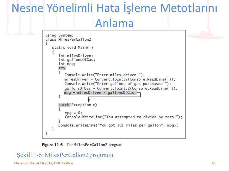 10Microsoft Visual C# 2012, Fifth Edition Nesne Yönelimli Hata İşleme Metotlarını Anlama Şekil11-6: MilesPerGallon2 programı