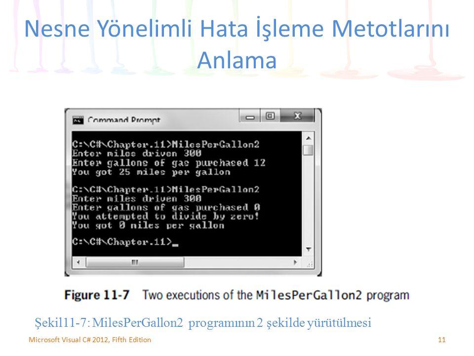 11Microsoft Visual C# 2012, Fifth Edition Nesne Yönelimli Hata İşleme Metotlarını Anlama Şekil11-7: MilesPerGallon2 programının 2 şekilde yürütülmesi