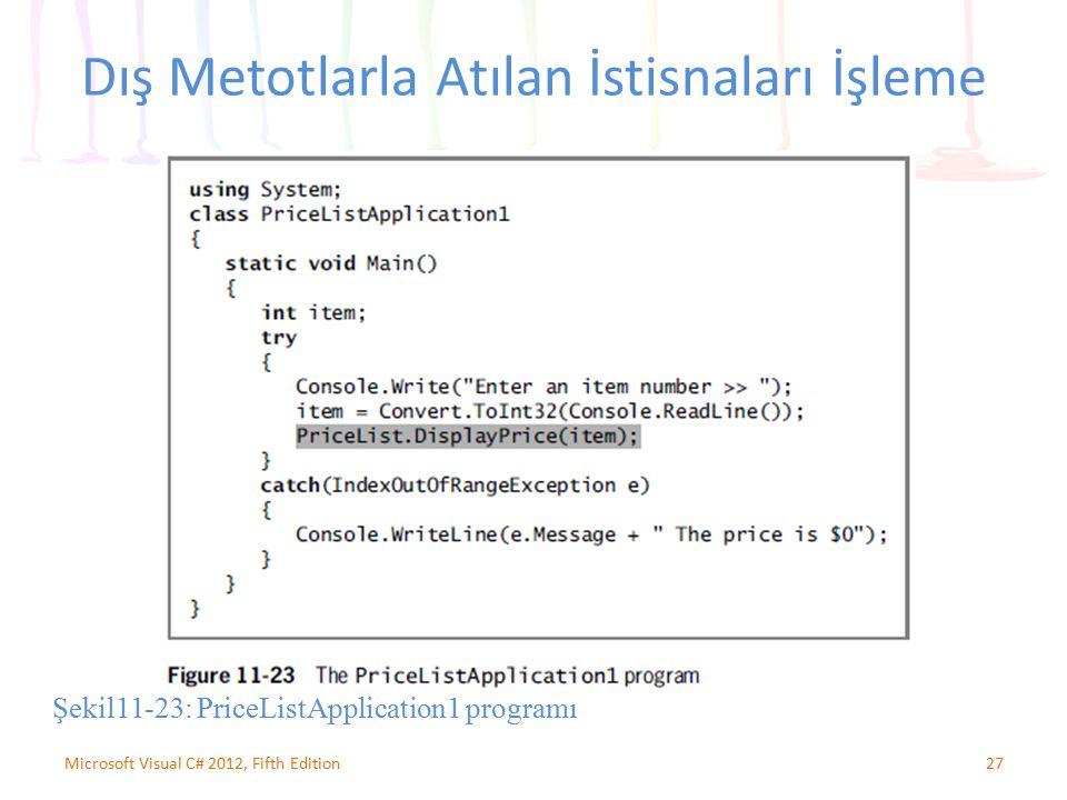 27Microsoft Visual C# 2012, Fifth Edition Dış Metotlarla Atılan İstisnaları İşleme Şekil11-23: PriceListApplication1 programı