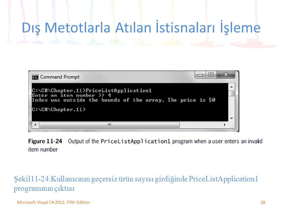 28Microsoft Visual C# 2012, Fifth Edition Dış Metotlarla Atılan İstisnaları İşleme Şekil11-24:Kullanıcının geçersiz ürün sayısı girdiğinde PriceListAp