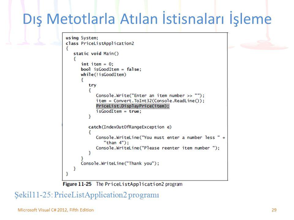 29Microsoft Visual C# 2012, Fifth Edition Dış Metotlarla Atılan İstisnaları İşleme Şekil11-25: PriceListApplication2 programı