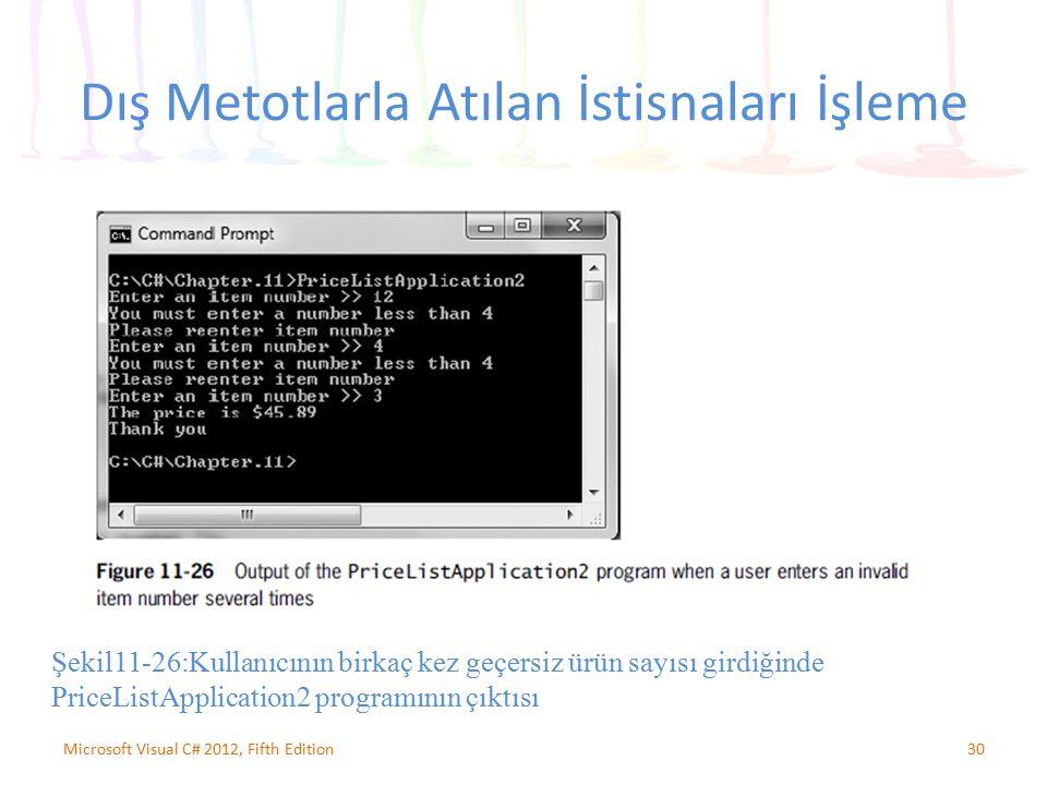 30Microsoft Visual C# 2012, Fifth Edition Dış Metotlarla Atılan İstisnaları İşleme Şekil11-26:Kullanıcının birkaç kez geçersiz ürün sayısı girdiğinde