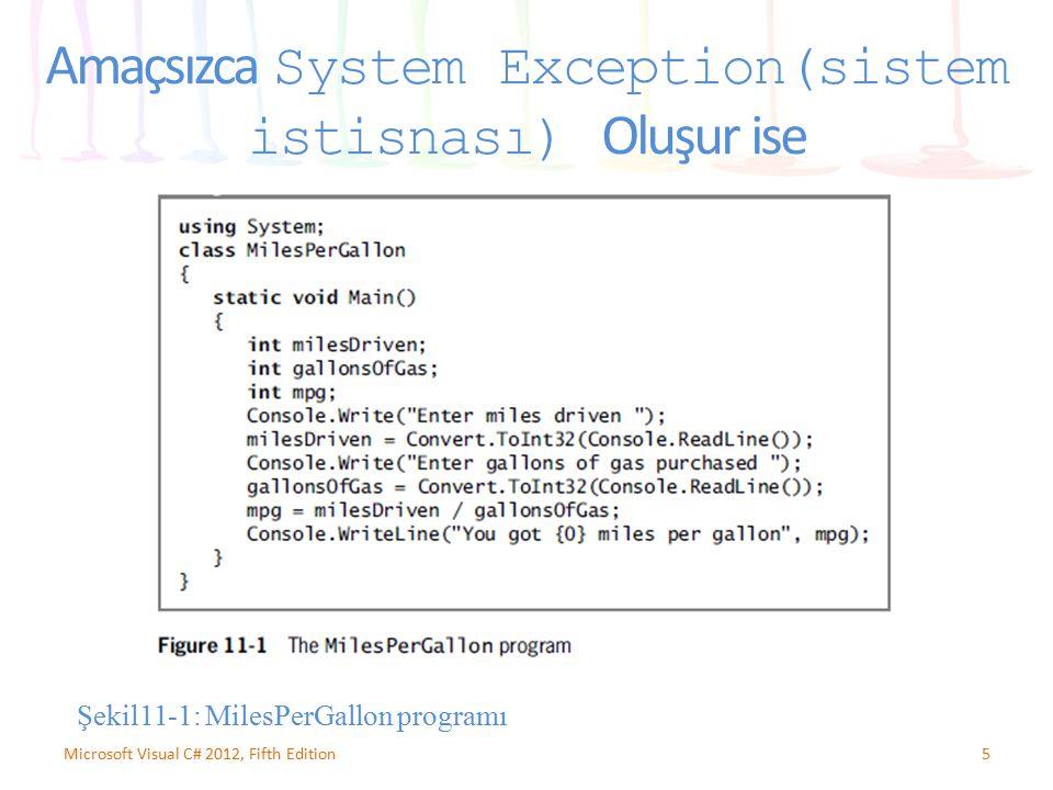 Amaçsızca System Exception(sistem istisnası) Oluşur ise 5Microsoft Visual C# 2012, Fifth Edition Şekil11-1: MilesPerGallon programı