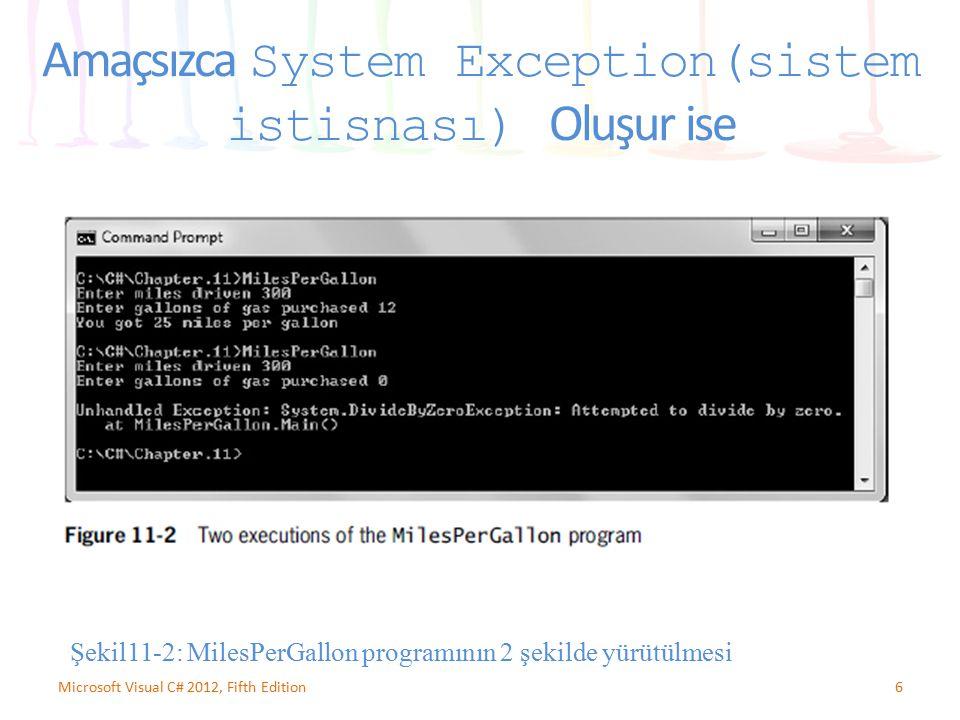 Amaçsızca System Exception(sistem istisnası) Oluşur ise 6Microsoft Visual C# 2012, Fifth Edition Şekil11-2: MilesPerGallon programının 2 şekilde yürüt