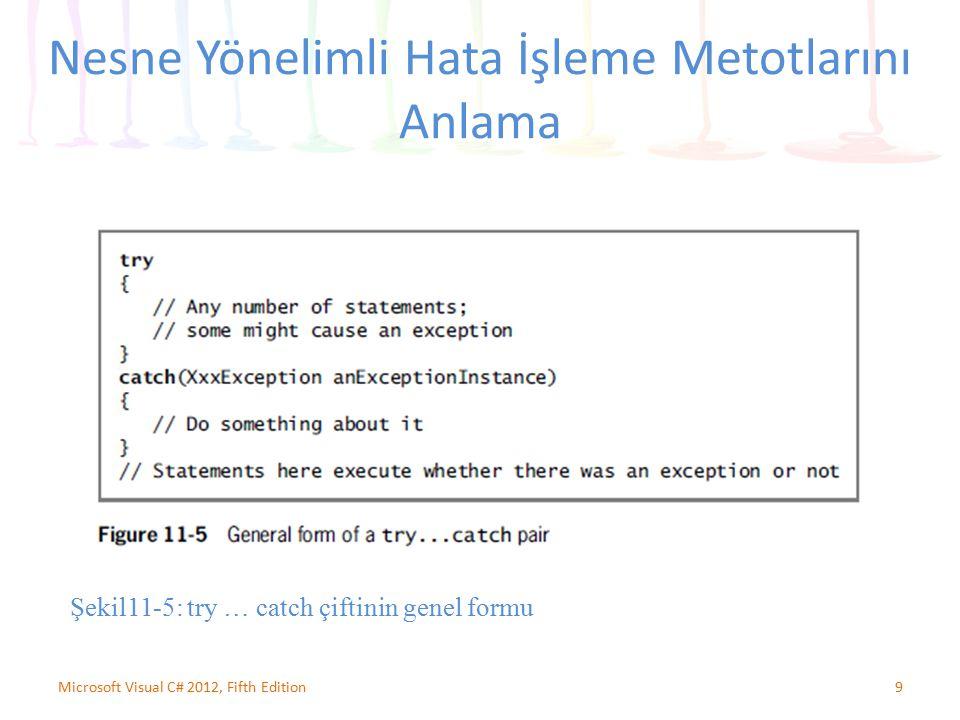 Nesne Yönelimli Hata İşleme Metotlarını Anlama 9Microsoft Visual C# 2012, Fifth Edition Şekil11-5: try … catch çiftinin genel formu