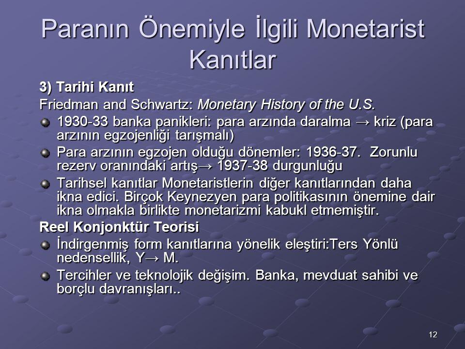 12 Paranın Önemiyle İlgili Monetarist Kanıtlar 3) Tarihi Kanıt Friedman and Schwartz: Monetary History of the U.S.