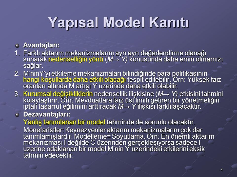 4 Yapısal Model Kanıtı Avantajları: 1.Farklı aktarım mekanizmalarını ayrı ayrı değerlendirme olanağı sunarak nedenselliğin yönü (M → Y) konusunda daha emin olmamızı sağlar.