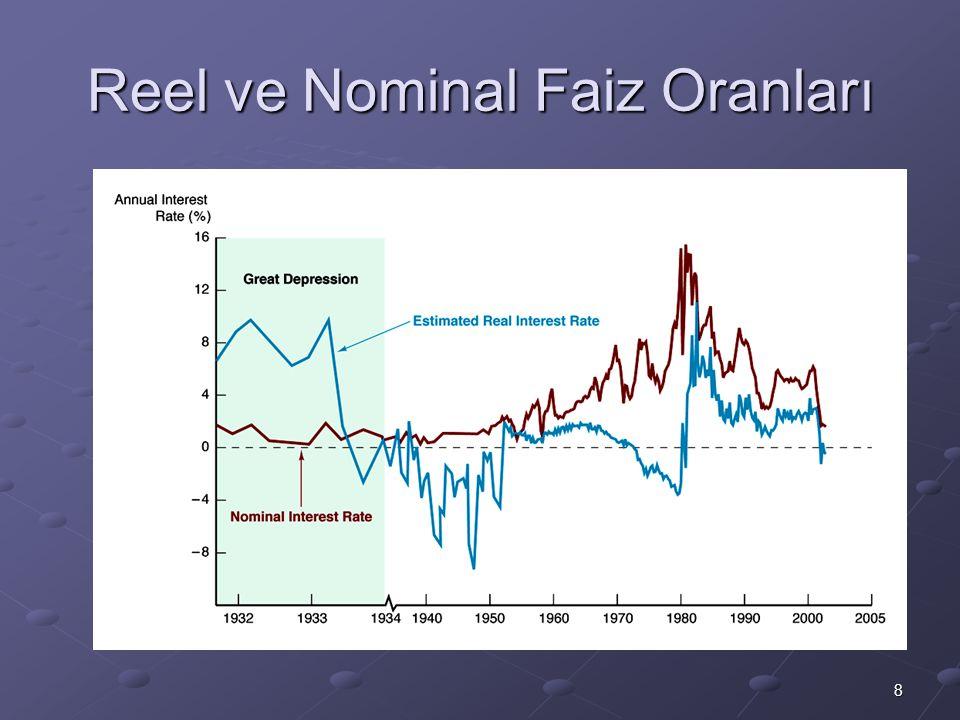 8 Reel ve Nominal Faiz Oranları