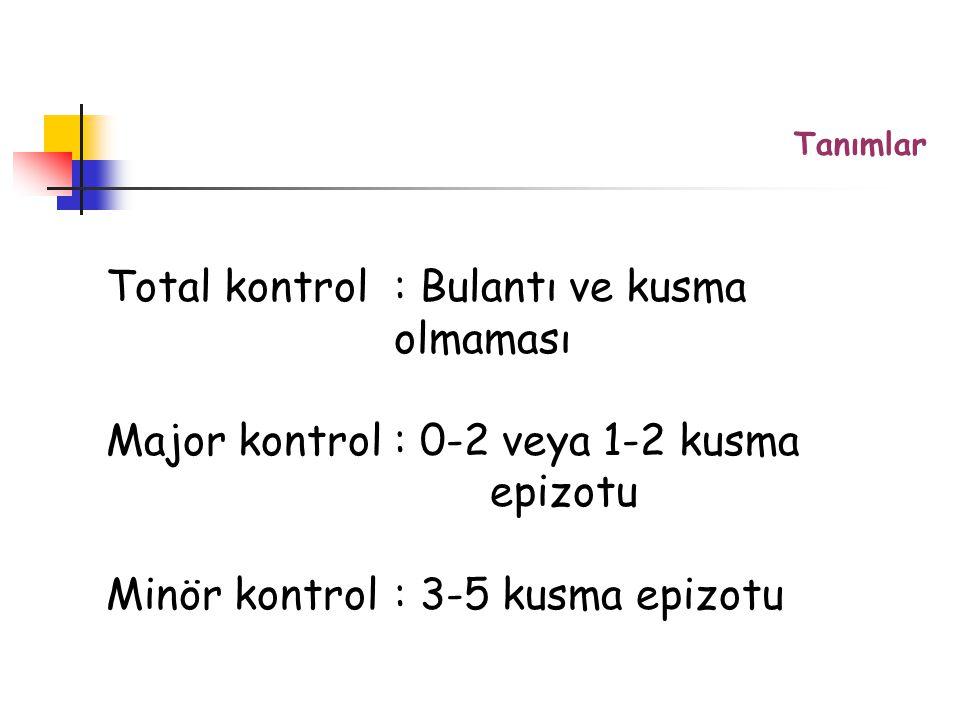 Total kontrol: Bulantı ve kusma olmaması Major kontrol: 0-2 veya 1-2 kusma epizotu Minör kontrol: 3-5 kusma epizotu Tanımlar