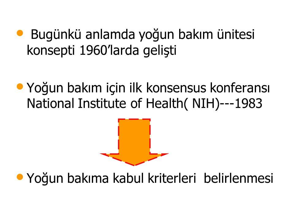 Bugünkü anlamda yoğun bakım ünitesi konsepti 1960'larda gelişti Yoğun bakım için ilk konsensus konferansı National Institute of Health( NIH)---1983 Yo